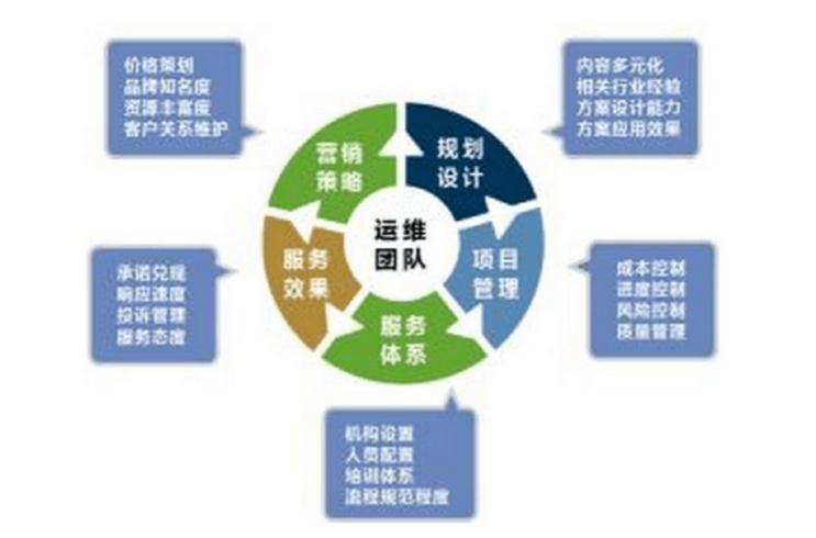 必威体育88必威网址app环评公司必威网址app工程项目服务